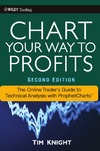 Knight T. — Chart Your Way To Profits: The Online Trader's Guide to Technical Analysis with ProphetCharts (Wiley Trading)